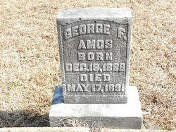 George F. Amos