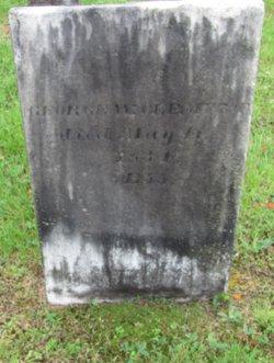George William Clement