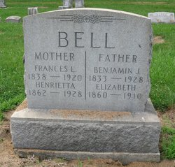 Henrietta Bell