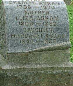 Margaret Askam