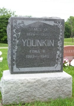 James M. Younkin