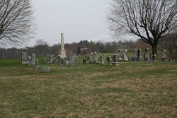 Aughenbaugh Cemetery