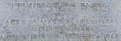 Levi Francis Frank Bybee