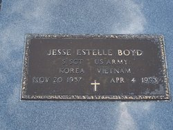 Jesse Estelle Boyd