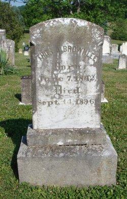 Thomas Alexander Brownlee