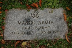 Marco Aruta