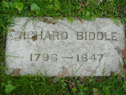 Richard Biddle