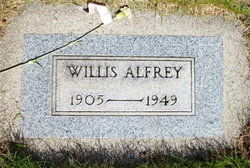 Willis Hugh Alfrey