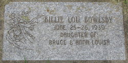 Billie Lou Bowlsby
