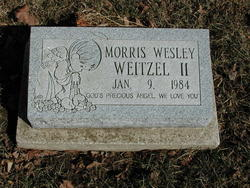 Morris Wesley Ii Weitzel