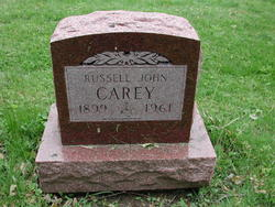Russell John Carey