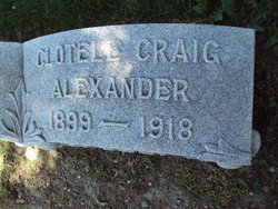 Clotele <i>Craig</i> Alexander