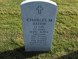 Charles M Faith