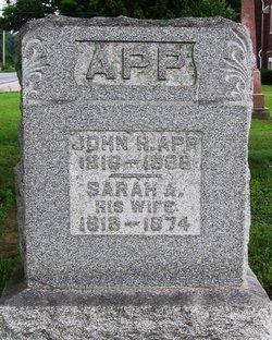 John H. App
