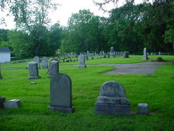 Stout-Manners Cemetery