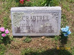 Harve Crabtree