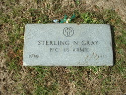 Sterling Norman Gray