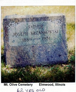 Jozef Krzankowski