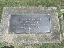 Pvt John N. Baggs