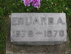 Eduard A Ruosch