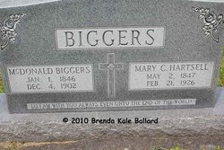 Mary C. <i>Hartsell</i> Biggers