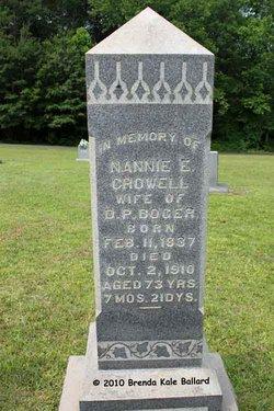 Nancy Estelle Nannie <i>Crowell</i> Boger