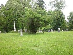 Danby Presbyterian Cemetery