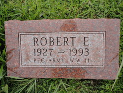 Robert Earl Wicks