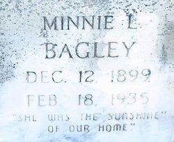 Minnie L <i>Staggs</i> Bagley