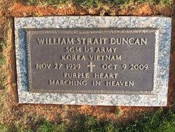 William Strait Duncan