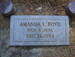 Amanda Lou <i>Cable</i> Boyd
