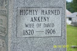 Highly <i>Harned</i> Ankeny