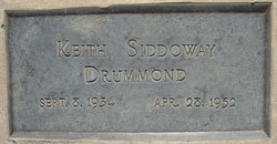 Keith Henderson <i>Siddoway</i> Drummond