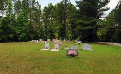 Clouds Creek Cemetery
