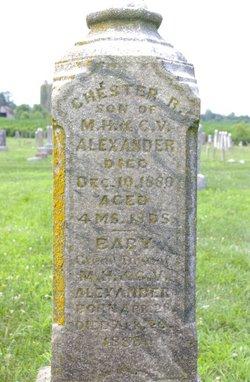 Chester R. Alexander