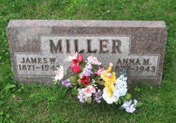 James William Miller