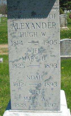 Hugh W Alexander