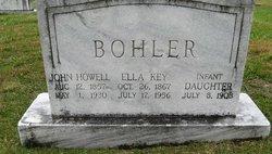John Howell Bohler