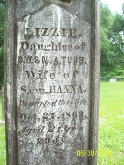 Evelena Elizabeth Lizzie <i>Tubb</i> Hanna