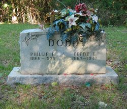 Phillip P Dodd