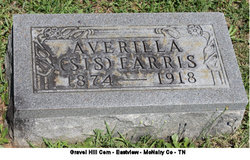 Avarilla Tennessee Catherine <i>Lucy</i> Farris