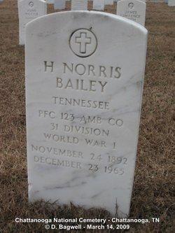 H Norris Bailey