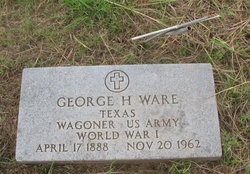 George Henry Ware