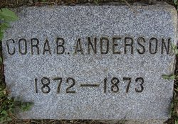 Cora B. Anderson