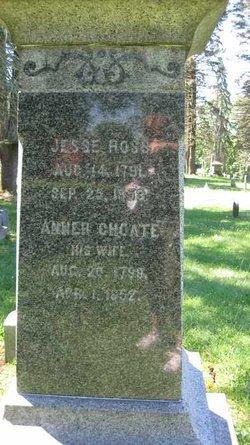 Anner <i>Choate</i> Ross
