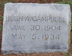 Hugh Albert Campbell