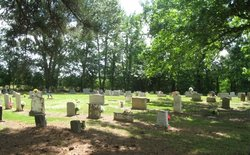 Mount Sinai Baptist Church Cemetery