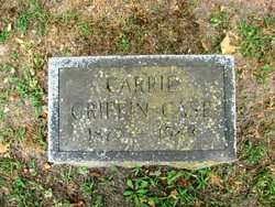 Carrie M <i>Griffin</i> Case