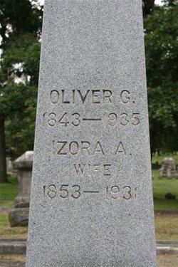 Oliver G Hess