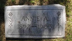 Annie Augusta Engstrom